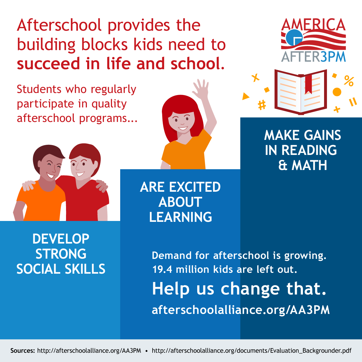 Worksheet After School Learning Programs america after 3pm afterschool provides the building blocks kids need to succeed in life school