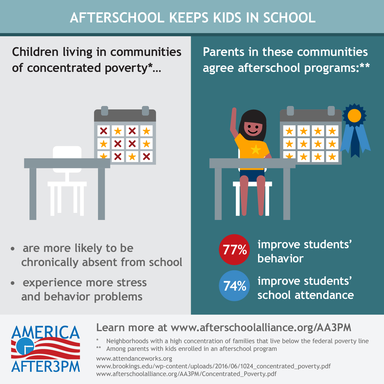 Statewide Afterschool Initiative Learning Task Force Voucher Share Tea 50000