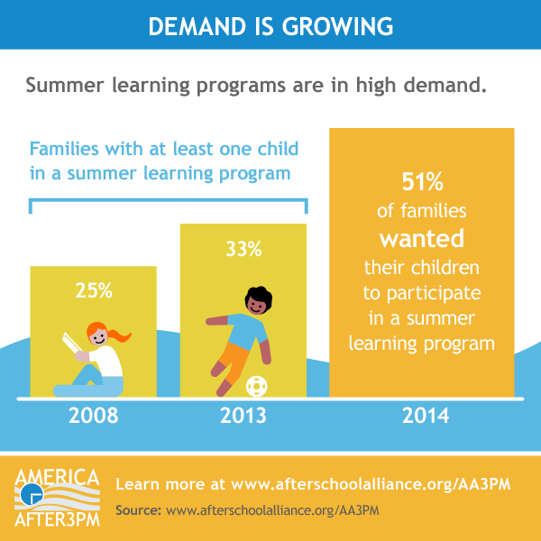 summer program for adult learning