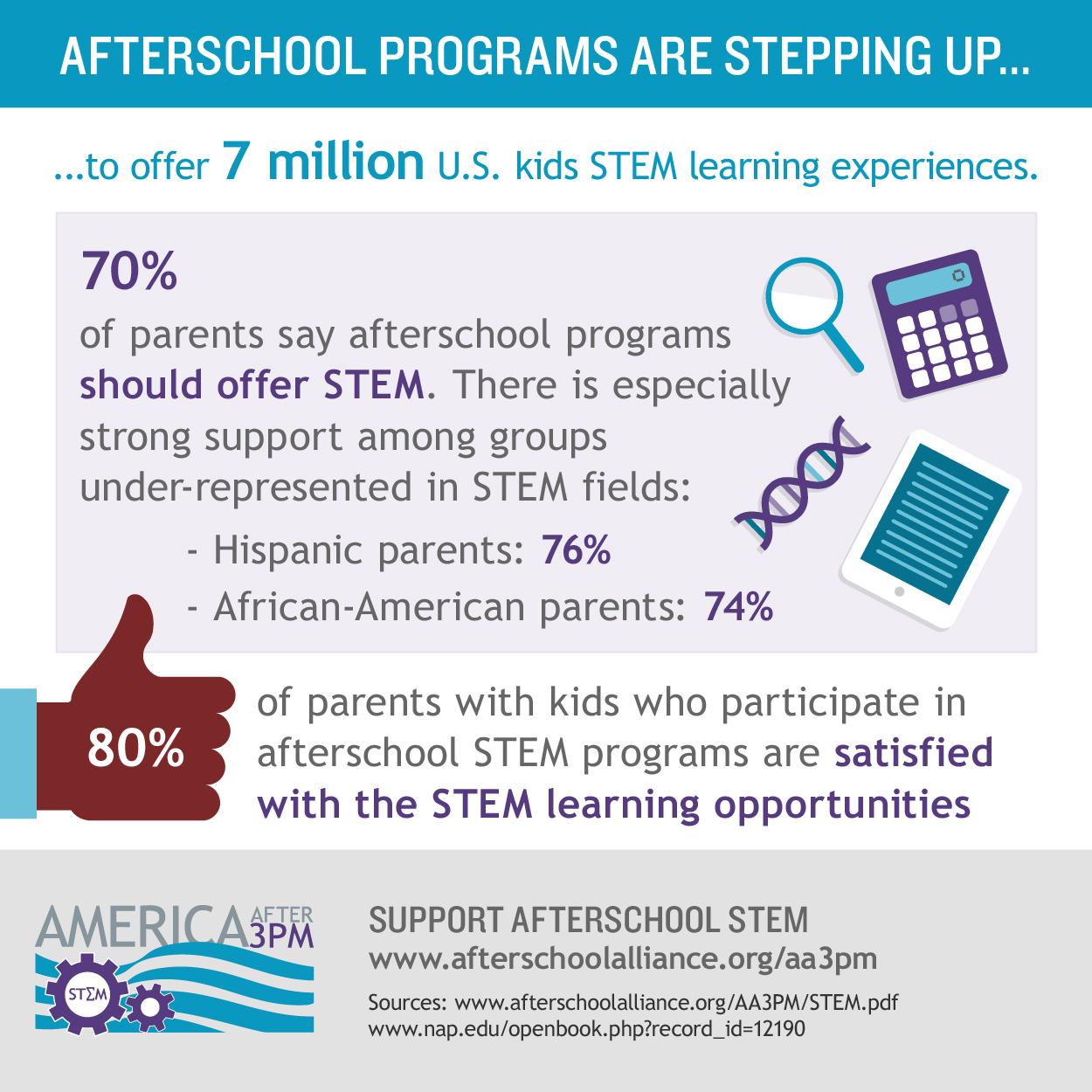 how to start an afterschool program